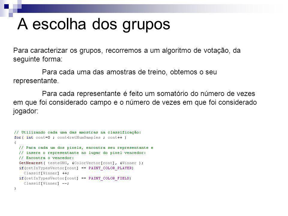 A escolha dos grupos Para caracterizar os grupos, recorremos a um algoritmo de votação, da seguinte forma: