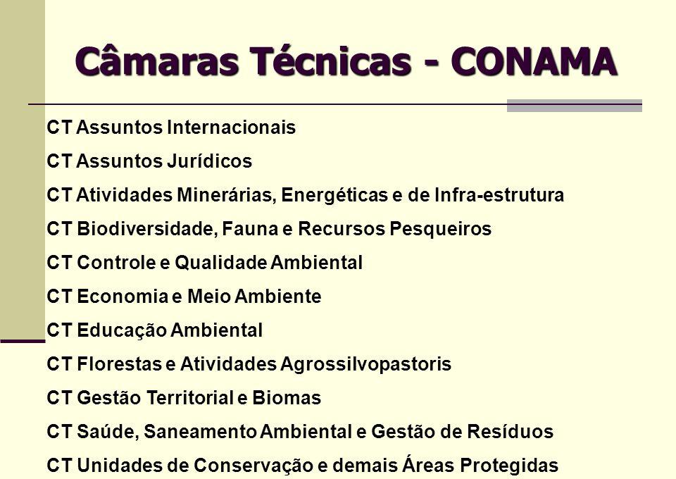 Câmaras Técnicas - CONAMA
