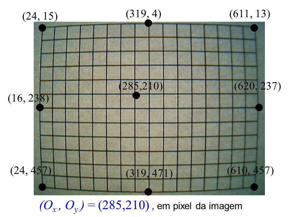 (Ox , Oy ) = (285,210) , em pixel da imagem