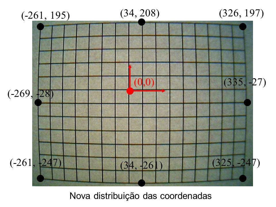 (34, 208)(326, 197) (-261, 195) (0,0) (335, -27) (-269, -28) (-261, -247) (325, -247) (34, -261) Nova distribuição das coordenadas.