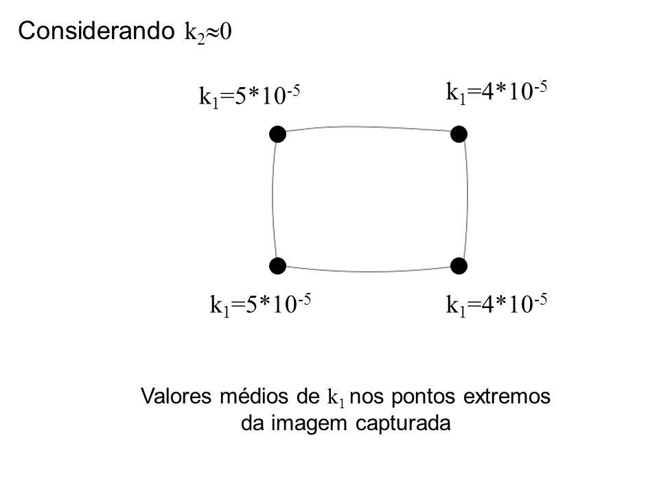 Valores médios de k1 nos pontos extremos da imagem capturada
