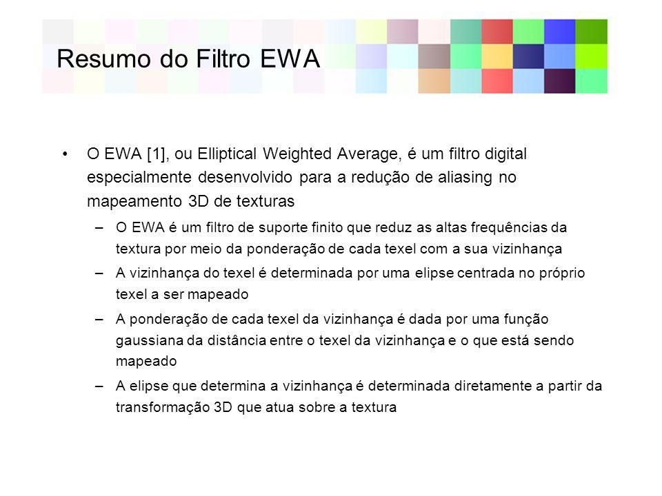 Resumo do Filtro EWA