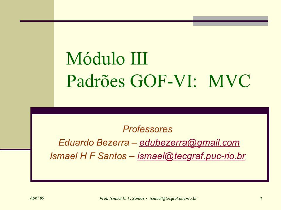Módulo III Padrões GOF-VI: MVC