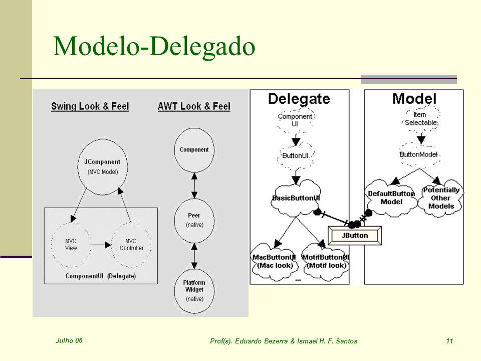 Modelo-Delegado Julho 06