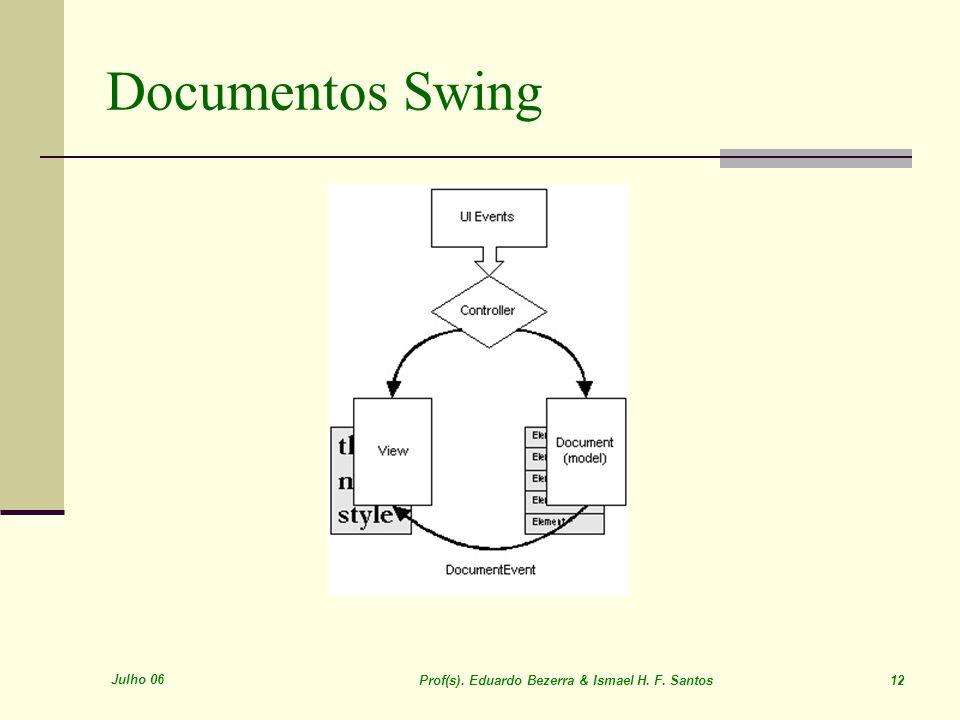Documentos Swing Julho 06