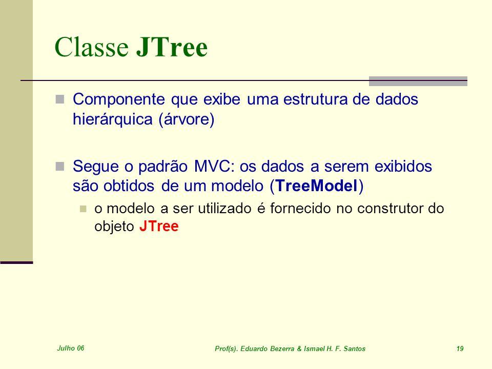 Classe JTreeComponente que exibe uma estrutura de dados hierárquica (árvore)