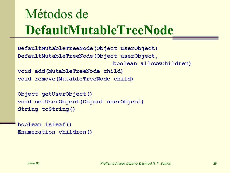 Métodos de DefaultMutableTreeNode
