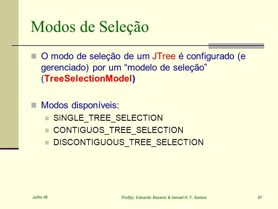 Modos de SeleçãoO modo de seleção de um JTree é configurado (e gerenciado) por um modelo de seleção (TreeSelectionModel)