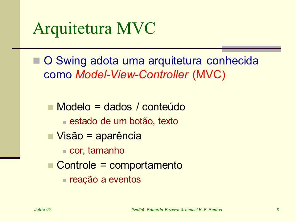 Arquitetura MVCO Swing adota uma arquitetura conhecida como Model-View-Controller (MVC) Modelo = dados / conteúdo.