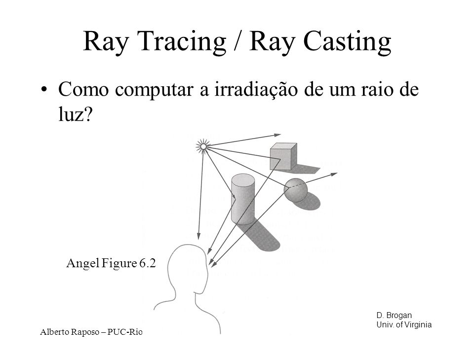 Ray Tracing / Ray Casting