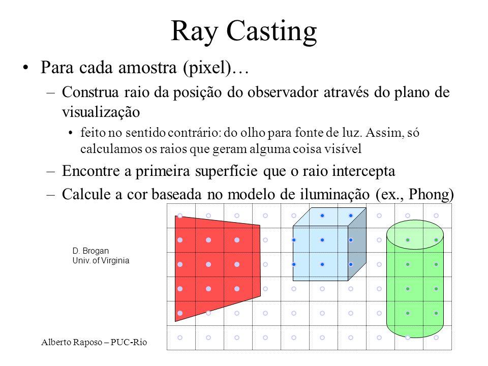 Ray Casting Para cada amostra (pixel)…