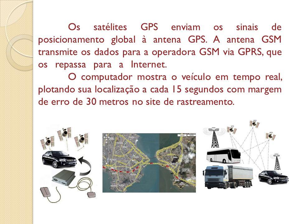 Os satélites GPS enviam os sinais de posicionamento global à antena GPS.