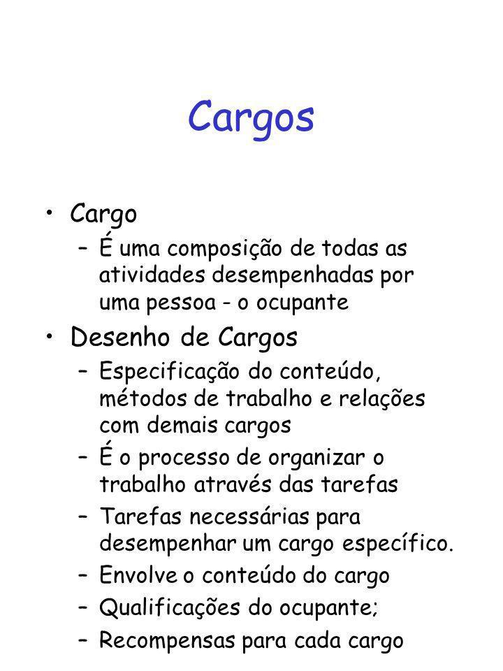 Cargos Cargo Desenho de Cargos