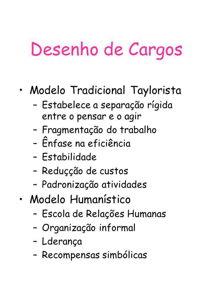 Desenho de Cargos Modelo Tradicional Taylorista Modelo Humanístico