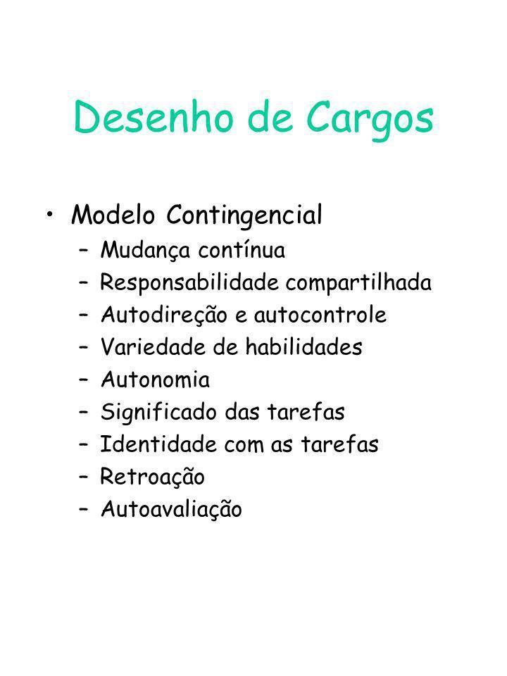 Desenho de Cargos Modelo Contingencial Mudança contínua