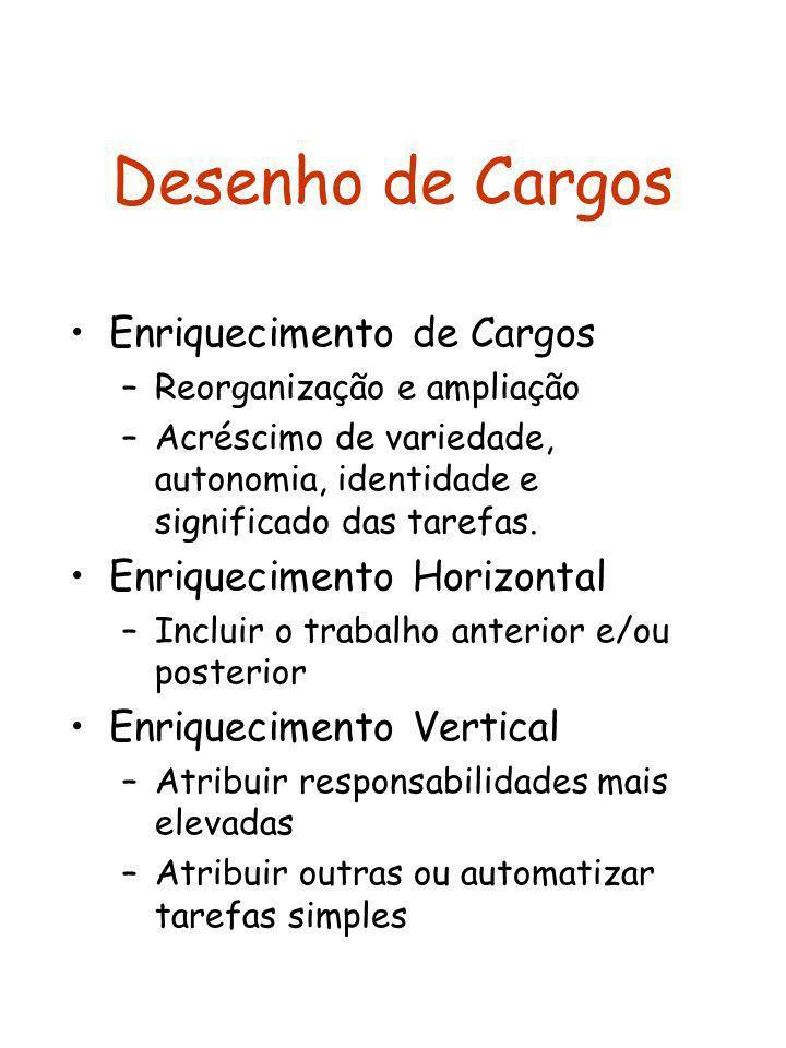 Desenho de Cargos Enriquecimento de Cargos Enriquecimento Horizontal