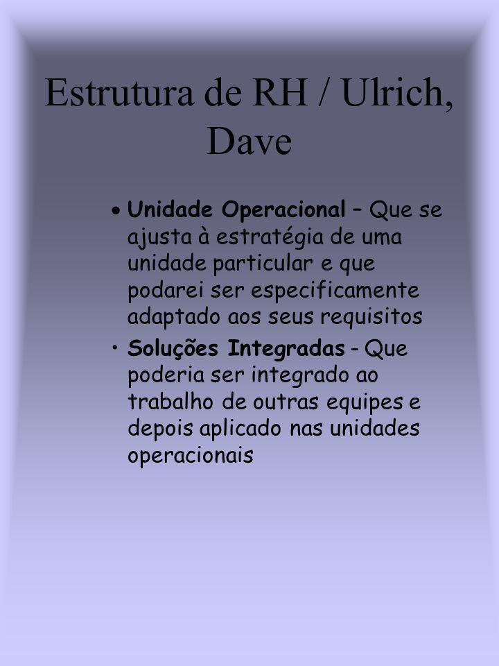 Estrutura de RH / Ulrich, Dave