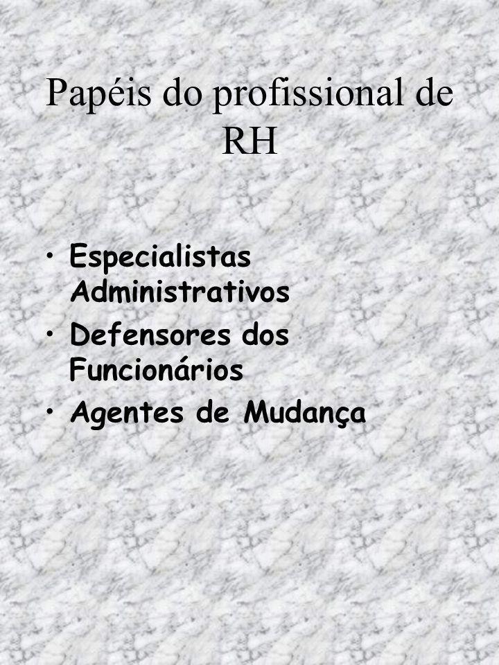 Papéis do profissional de RH