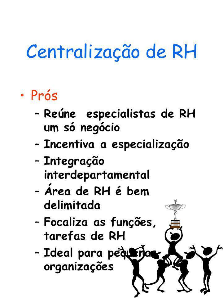 Centralização de RH Prós Reúne especialistas de RH um só negócio