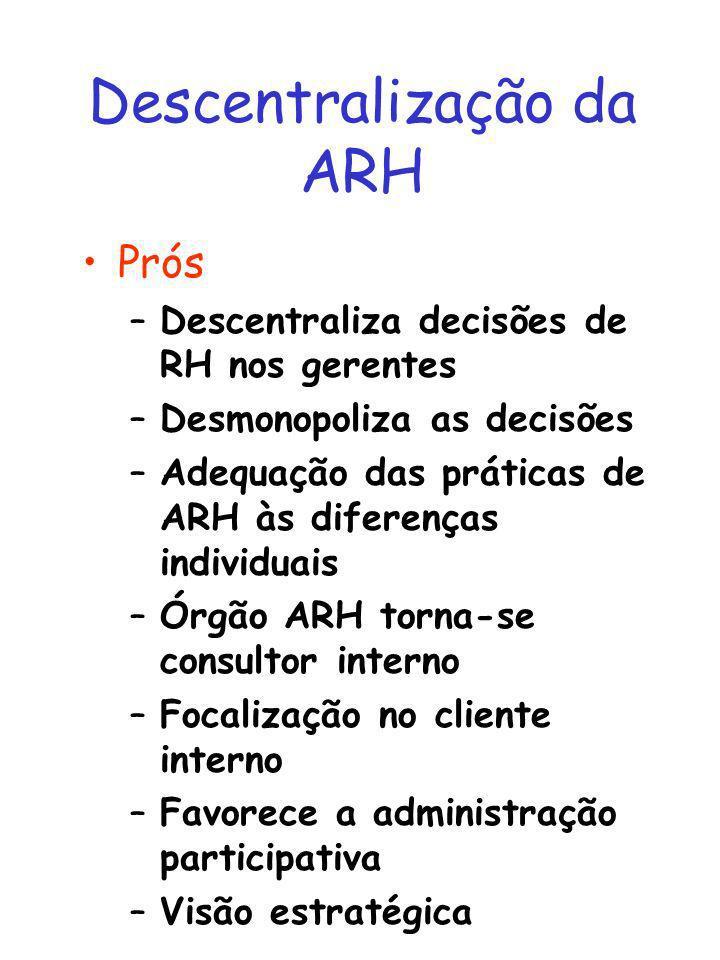 Descentralização da ARH