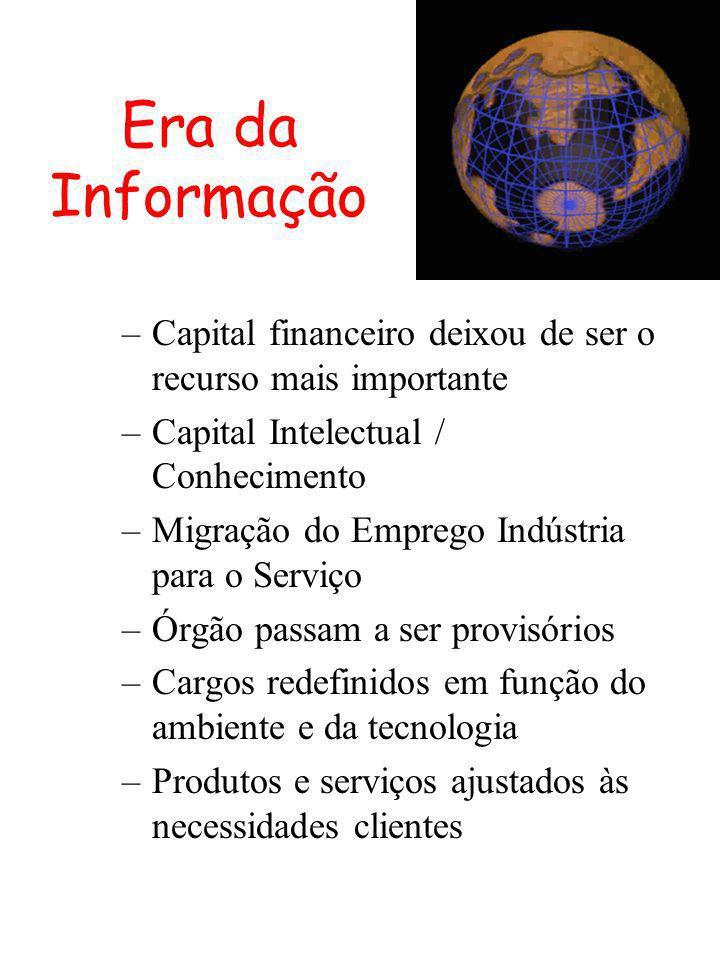 Era da Informação Capital financeiro deixou de ser o recurso mais importante. Capital Intelectual / Conhecimento.