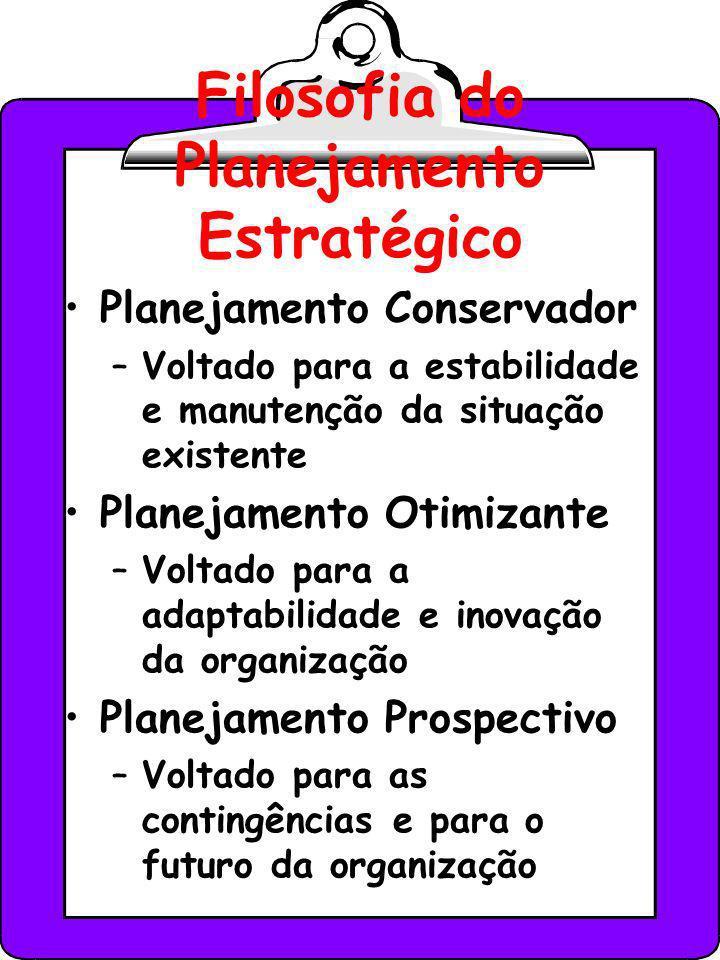 Filosofia do Planejamento Estratégico