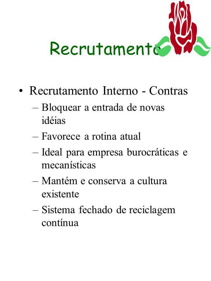 Recrutamento Recrutamento Interno - Contras