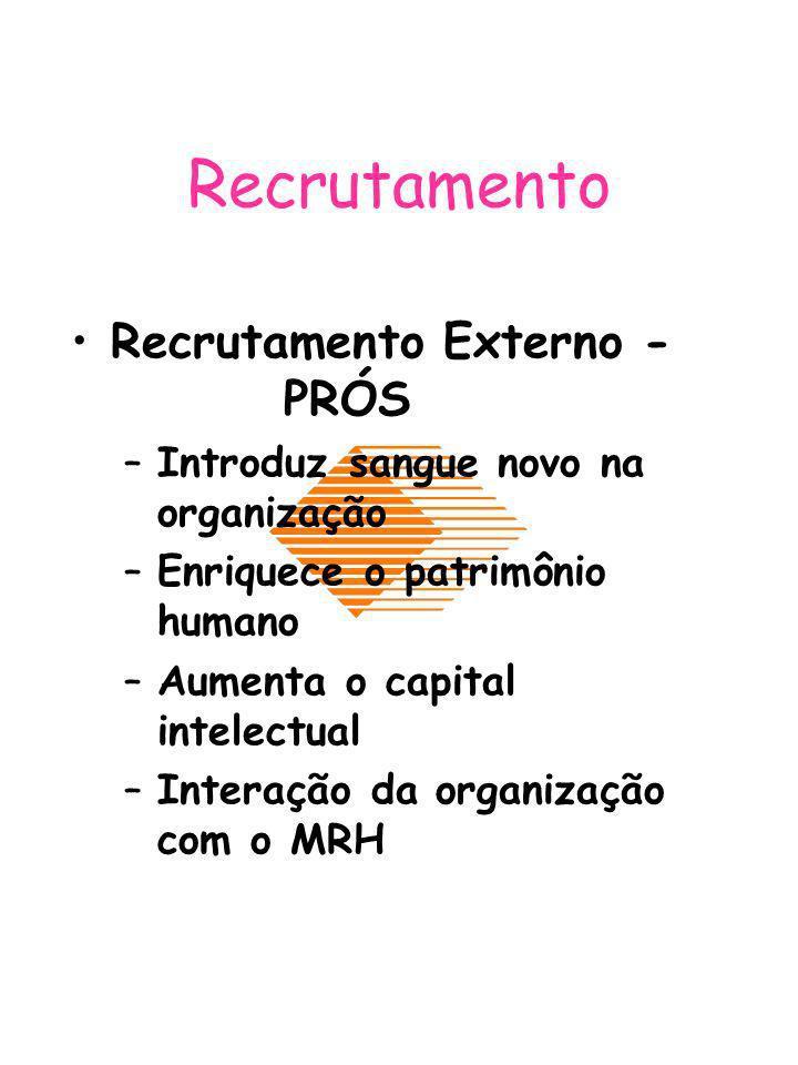 Recrutamento Recrutamento Externo - PRÓS