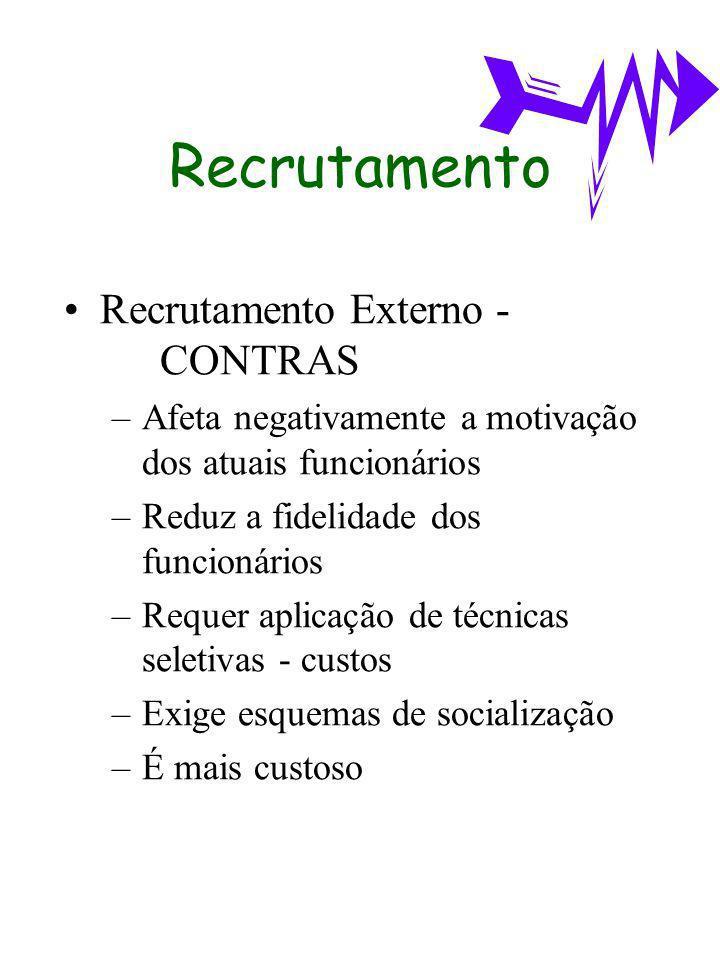 Recrutamento Recrutamento Externo - CONTRAS