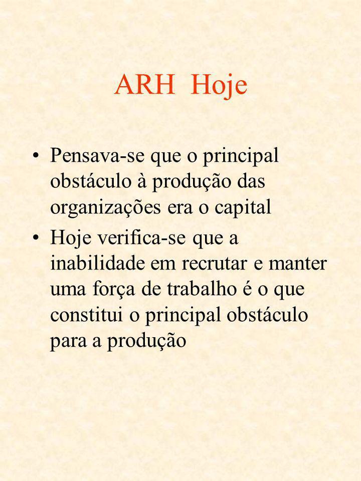 ARH HojePensava-se que o principal obstáculo à produção das organizações era o capital.