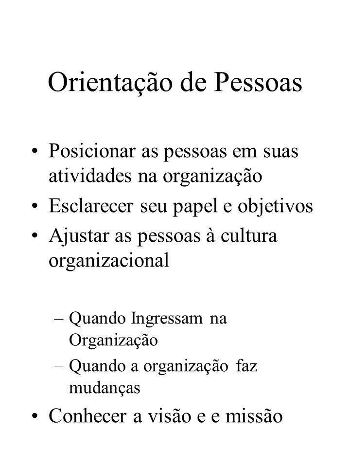 Orientação de Pessoas Posicionar as pessoas em suas atividades na organização. Esclarecer seu papel e objetivos.