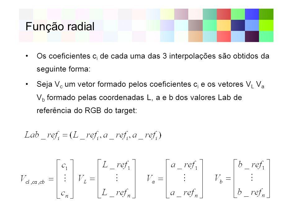Função radial Os coeficientes ci de cada uma das 3 interpolações são obtidos da seguinte forma: