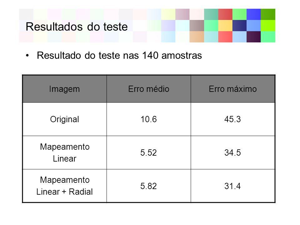 Resultados do teste Resultado do teste nas 140 amostras Imagem