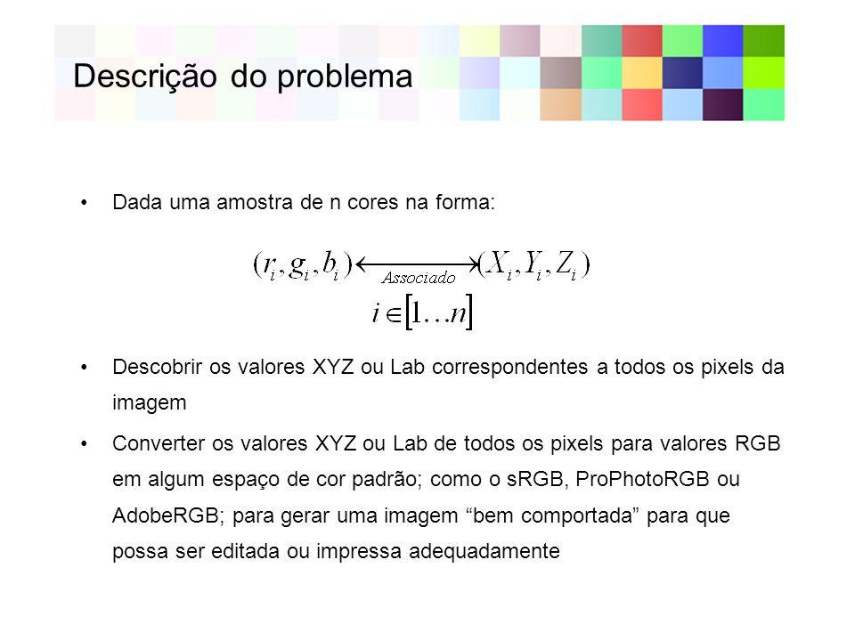 Descrição do problema Dada uma amostra de n cores na forma: