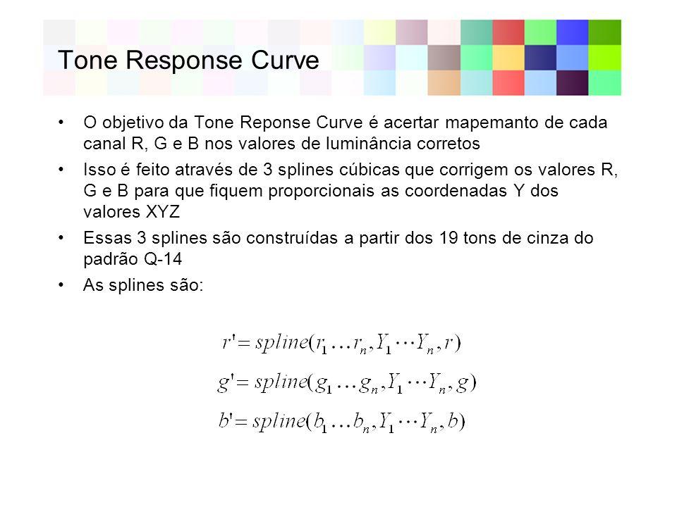 Tone Response Curve O objetivo da Tone Reponse Curve é acertar mapemanto de cada canal R, G e B nos valores de luminância corretos.