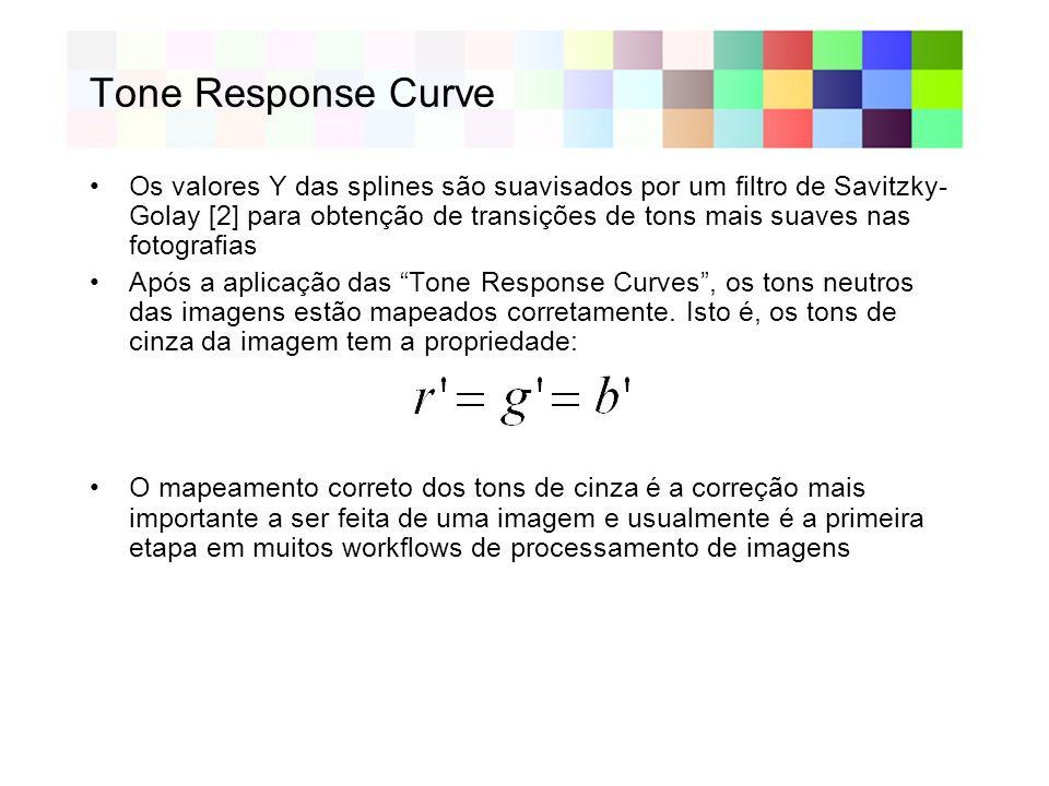 Tone Response Curve