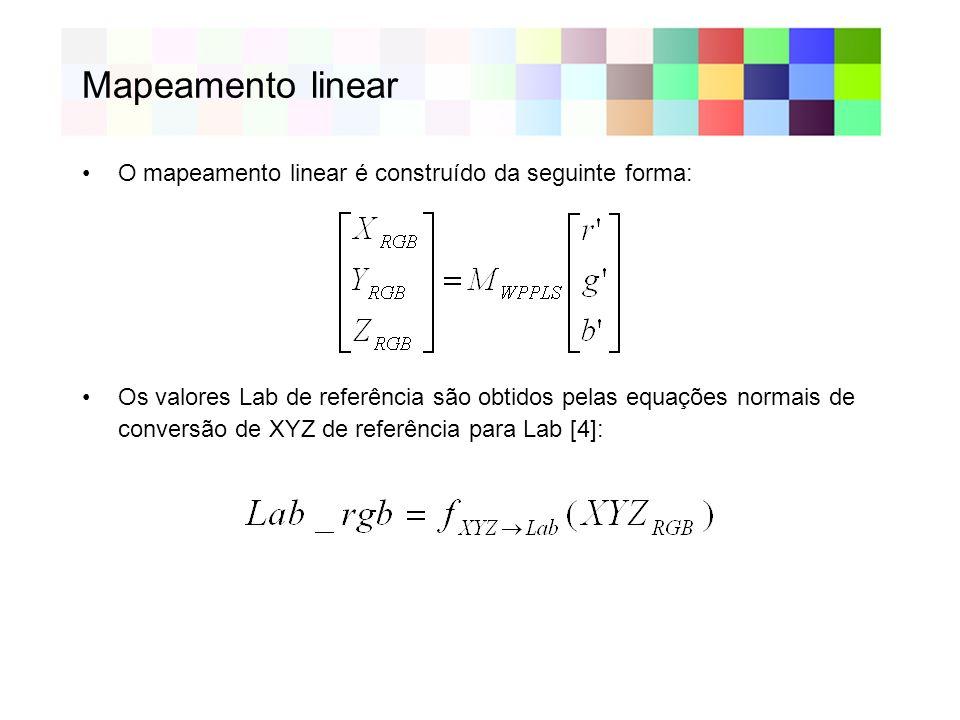 Mapeamento linear O mapeamento linear é construído da seguinte forma: