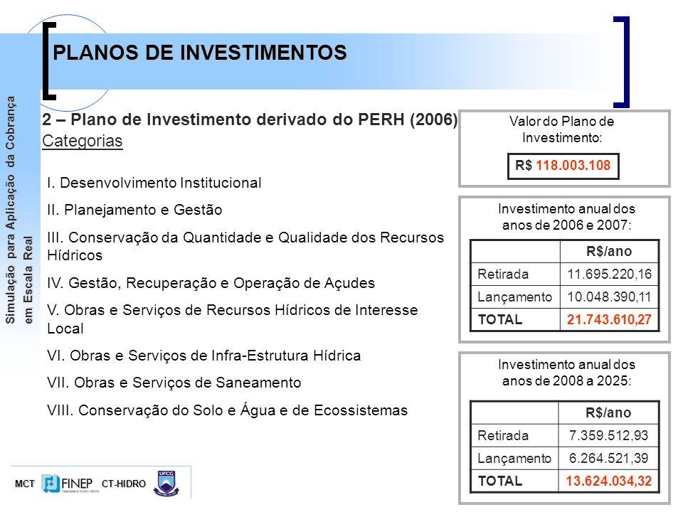 PLANOS DE INVESTIMENTOS