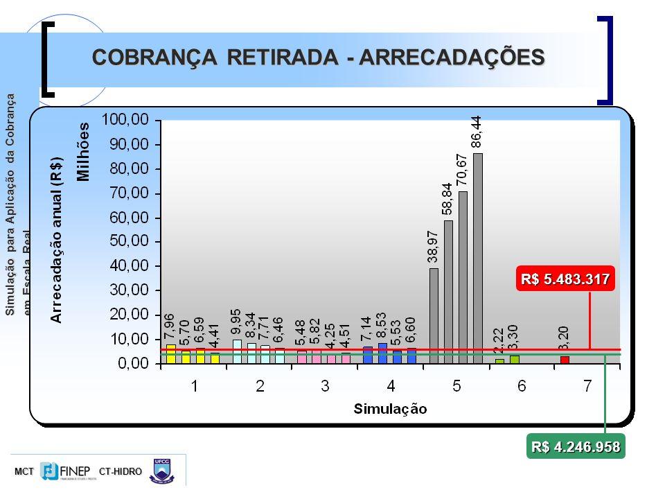 COBRANÇA RETIRADA - ARRECADAÇÕES