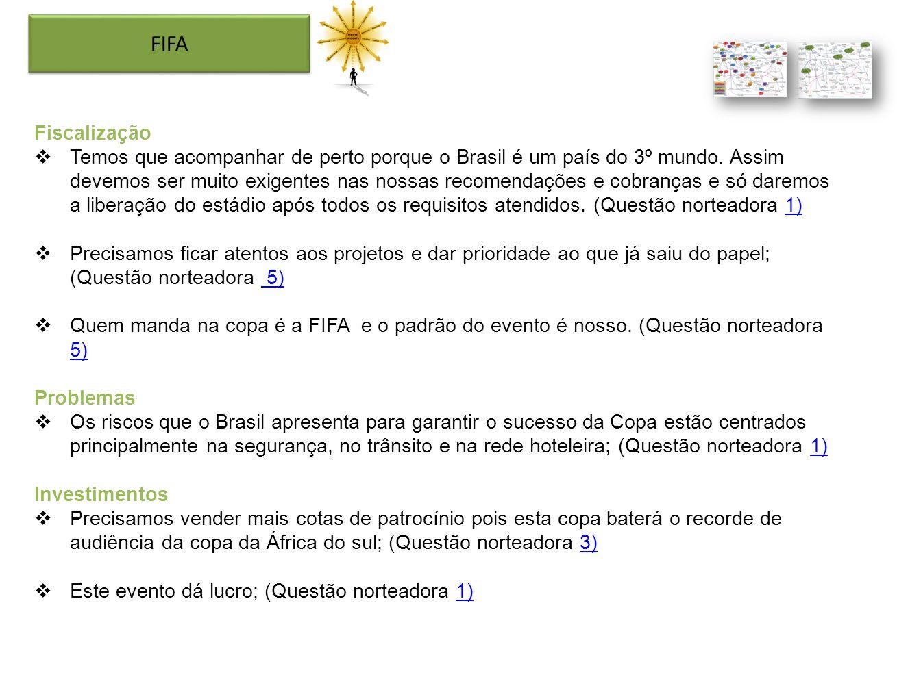 FIFA Fiscalização.