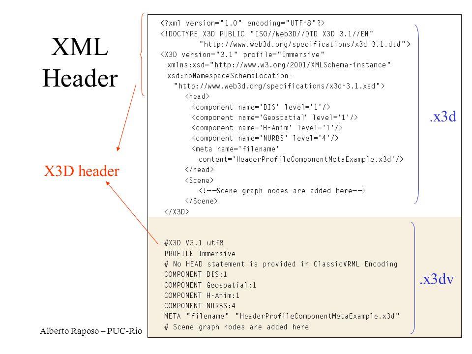 XML Header .x3d X3D header .x3dv Alberto Raposo – PUC-Rio