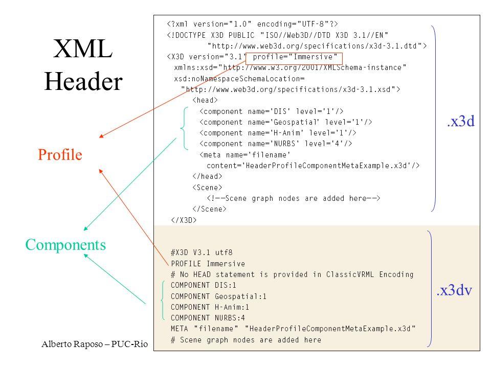 XML Header .x3d Profile Components .x3dv Alberto Raposo – PUC-Rio