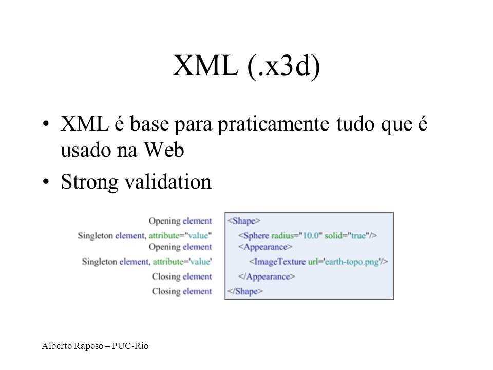 XML (.x3d) XML é base para praticamente tudo que é usado na Web
