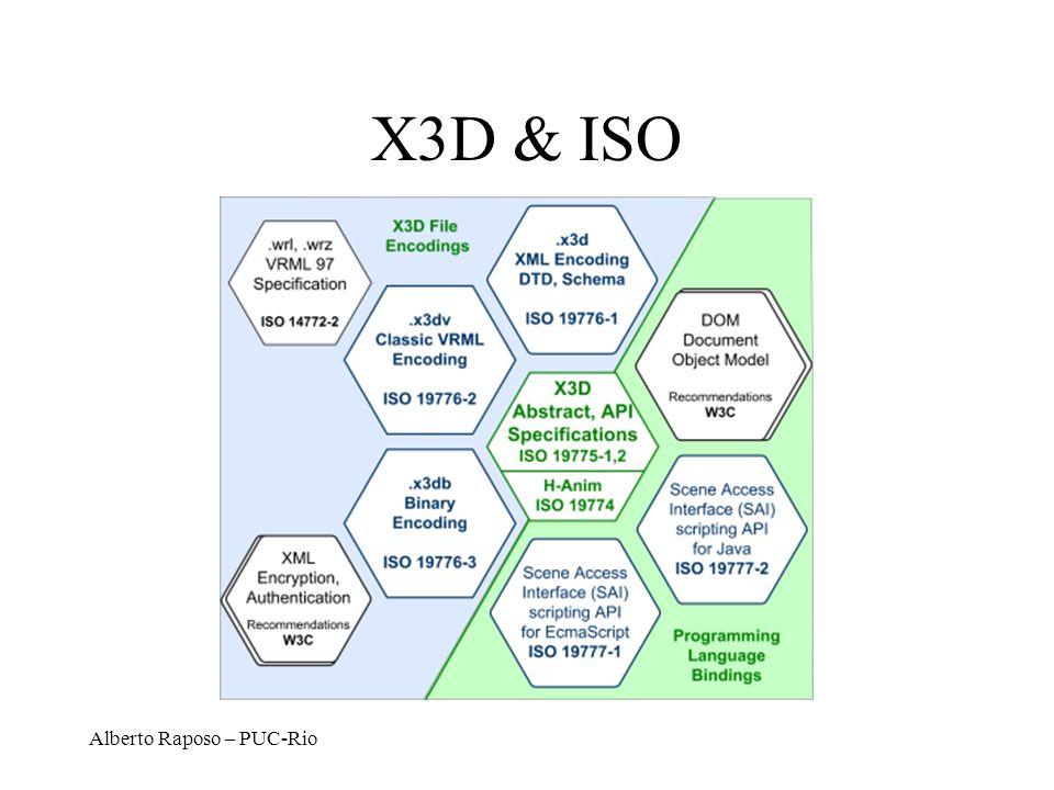 X3D & ISO Alberto Raposo – PUC-Rio