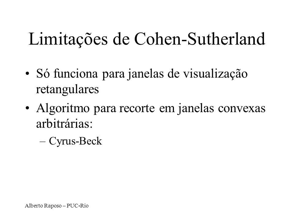 Limitações de Cohen-Sutherland