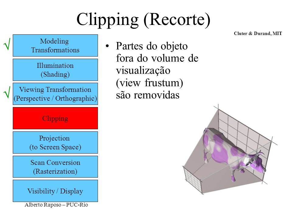 Clipping (Recorte)Cluter & Durand, MIT.  Modeling Transformations.