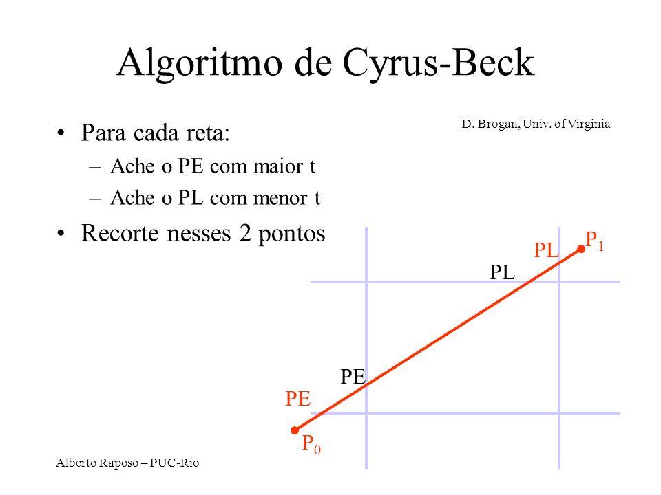 Algoritmo de Cyrus-Beck