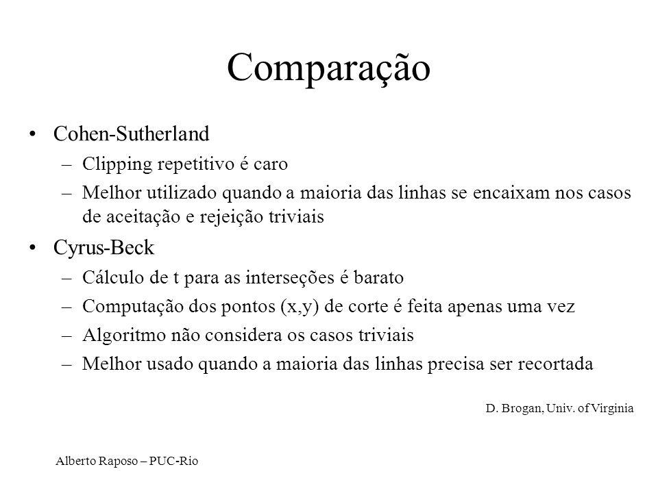 Comparação Cohen-Sutherland Cyrus-Beck Clipping repetitivo é caro