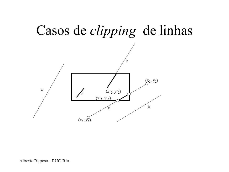 Casos de clipping de linhas