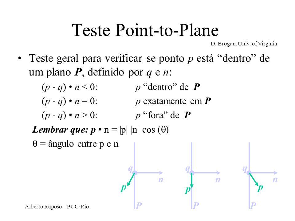 Teste Point-to-Plane D. Brogan, Univ. of Virginia. Teste geral para verificar se ponto p está dentro de um plano P, definido por q e n: